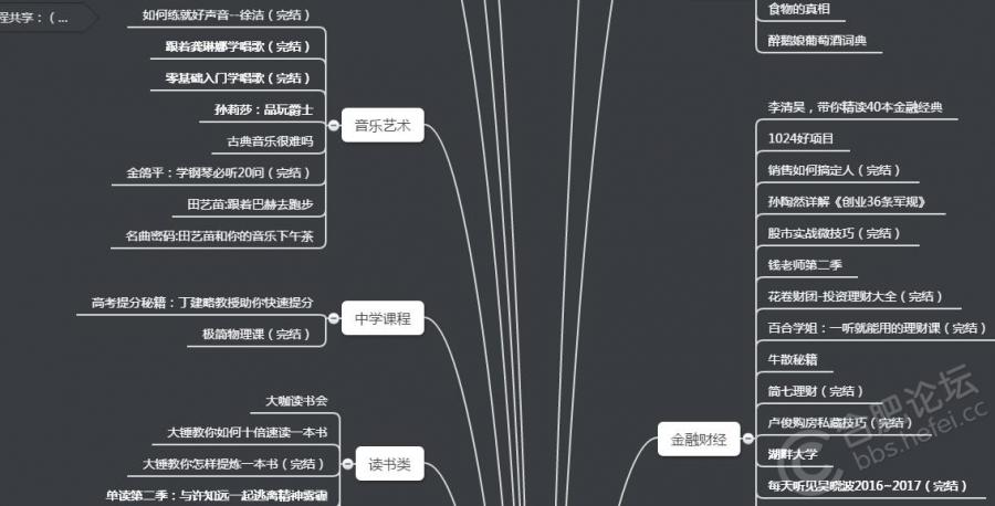 幕布-目录共享5.jpg