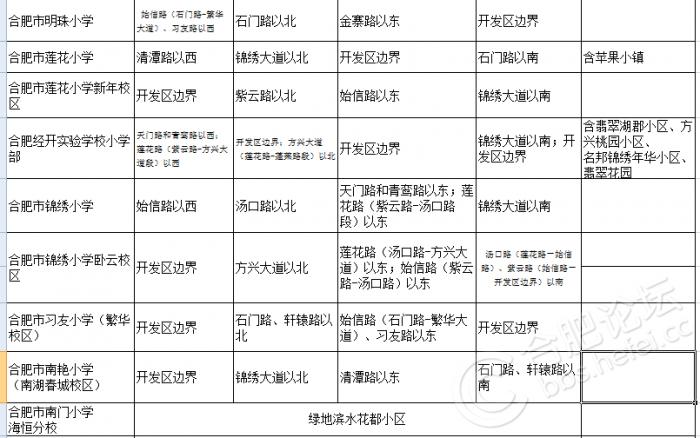 2018经开区小学学区文字说明.png