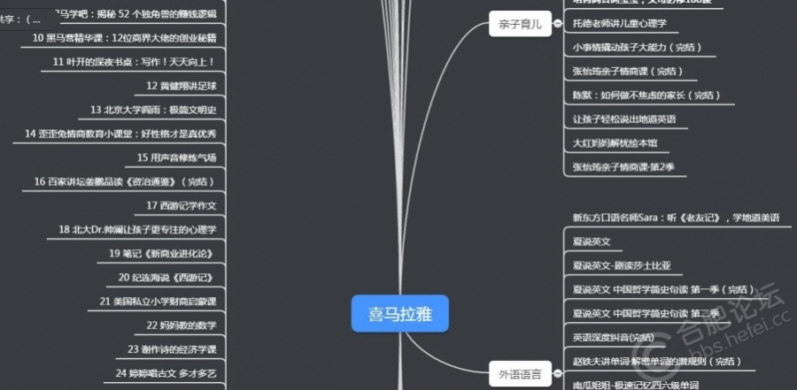 幕布-目录共享7.jpg
