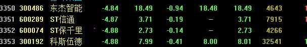 大家还记得这两支股票吗?.png